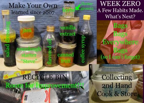 Plastic Challenge: Kay Pere, Week 0